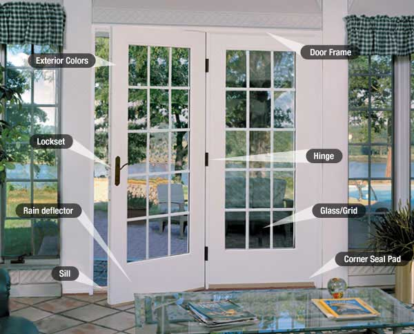 Patio door styles tips for ordering for Patio door styles