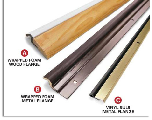 Weatherstripping Doors Increases Home Energy Efficiency