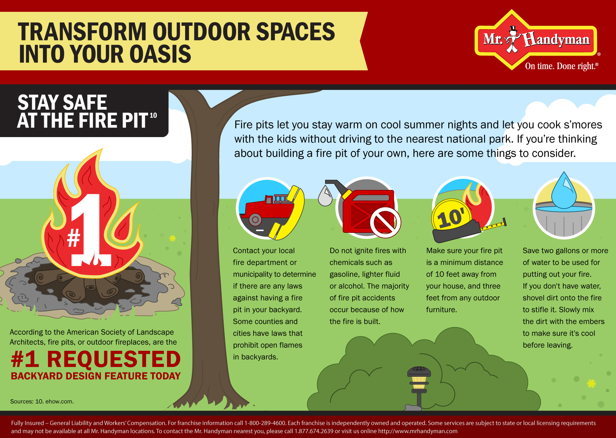 Stay Safe At The Fire Pit Safety Tips