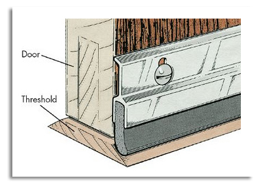 how weatherstripping works diagram
