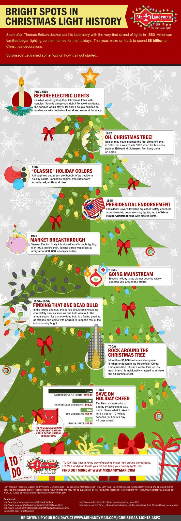 Infographic of Christmas Light History